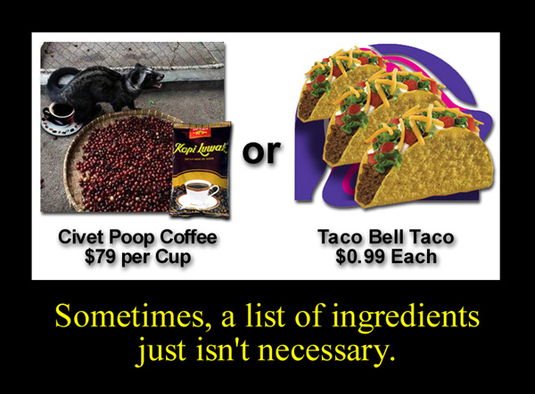 Kopi Luwak Coffee Vs. Taco Bell